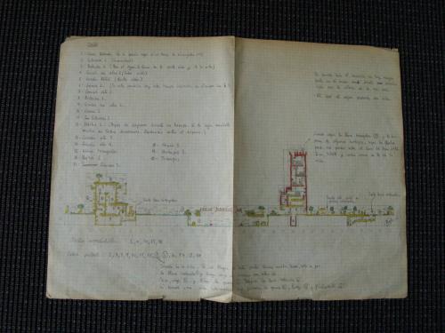 Mapa Hundra manuscrito